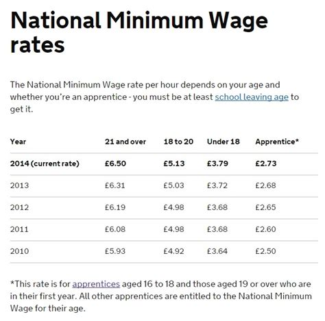 Age Plumbing Apprenticeship Wages by We Less Than Most Other Companies What Is Vice