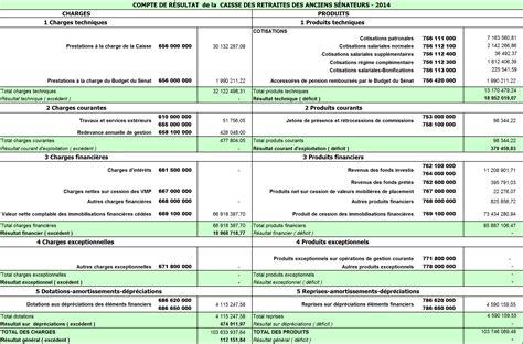 Cabinet Comptable En Anglais by Les Comptes Du S 233 Nat De L Exercice 2014