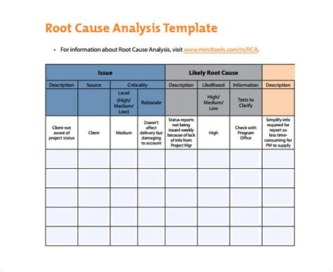 Software Root Cause Analysis Template root cause analysis template 26 free word excel pdf