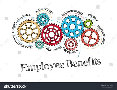 Jobless Claims by Gears And Employee Benefits Mechanism Stock Vector