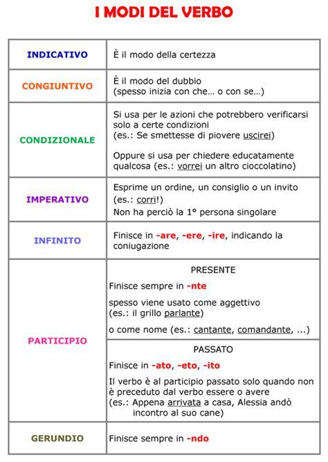 www interno it verifica domande on line grammatica e analisi logica studiandosulweb jimdo