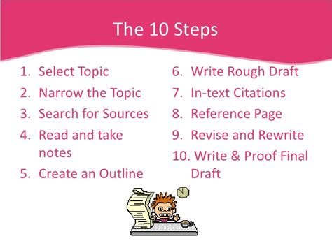 what are the steps in writing a research paper cheap research papers sale approved custom essay writing