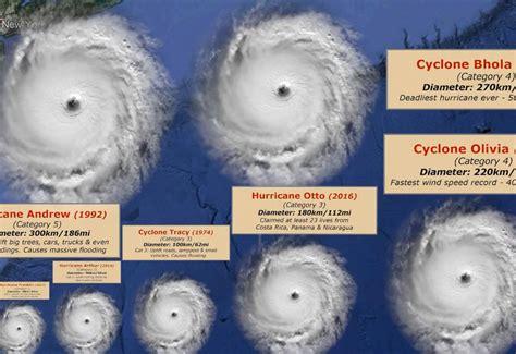 hurricane irma size hurricane size comparison totallycoolpix