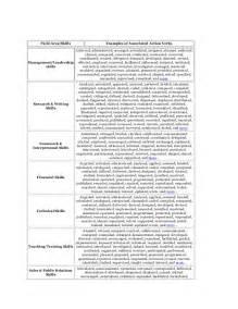resume leadership words ebook database