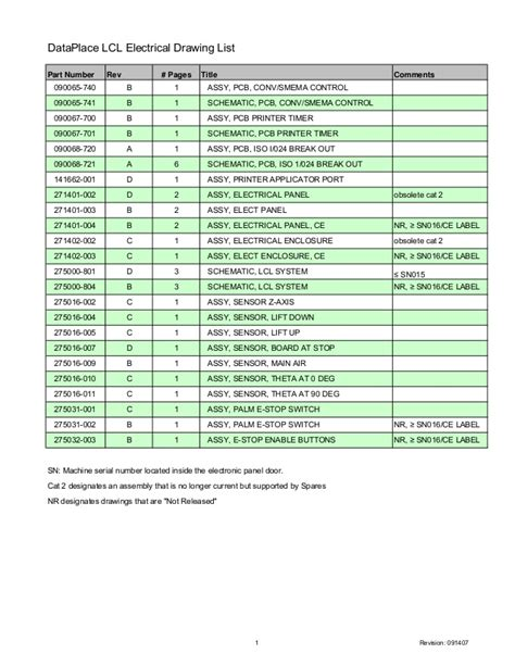 electrical drawing checklist travelwork info