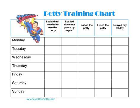 using reward charts potty training dry like me