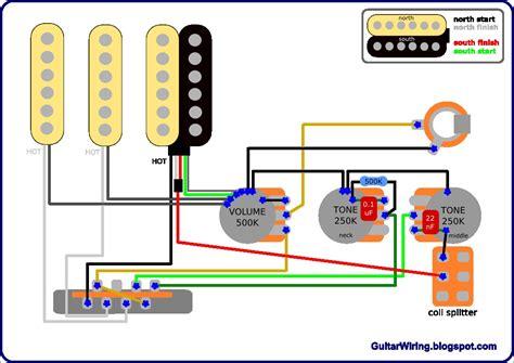 stratocaster hsh wiring diagram bestharleylinks info