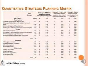 Qspm Matrix Template by Strategic Management Walt Disney Study