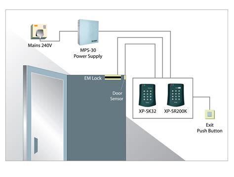 card reader door access system wiring diagram wiring