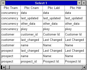 pattern matching test in sql tip 29 pattern matching with sql