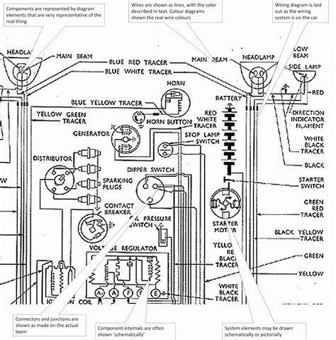 vehicle wiring diagrams uk wiring diagram