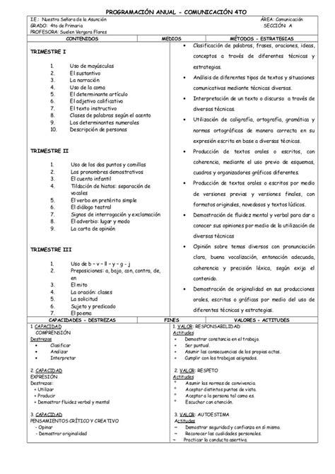 programacion anual de tercer grado de primaria ao 2015 con modelo t anual comunicaci 243 n 4 to