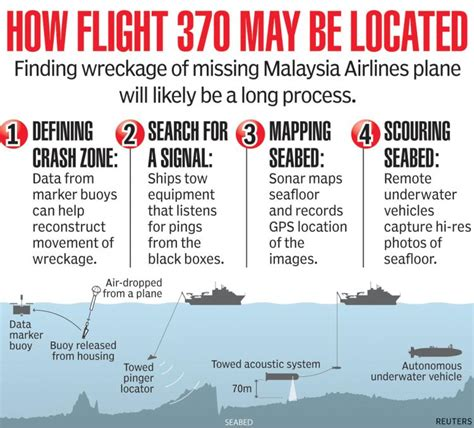 malaysian airlines flight 370 the complete timeline and families of flight 370 passengers storm embassy ny daily