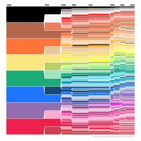 crayola colors the crayon bow crayola color chart updated about