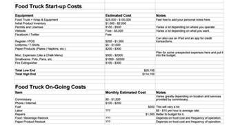 Food Cost Spreadsheet Template by Food Truck Cost Spreadsheet Sheets