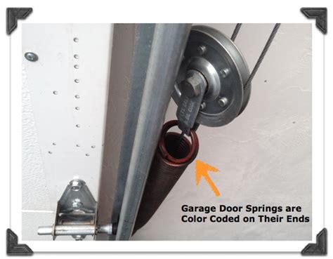 replace garage door extension springs guest post