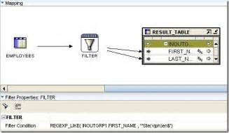 email validation pattern matching in java pattern matching conditions oracle warehouse builder