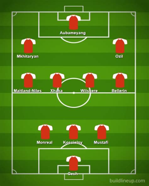 arsenal line up aubameyang to arsenal and how they could line up