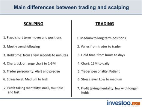 scalping vs swing trading the differences between scalping and trading investoo