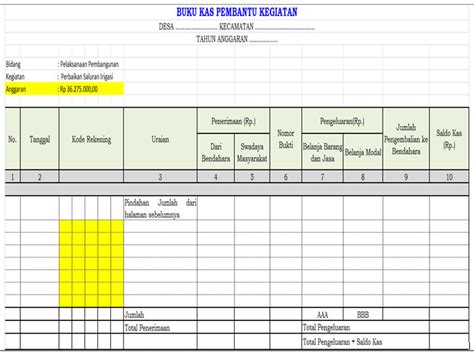 format laporan dana desa contoh laporan dana desa mika put