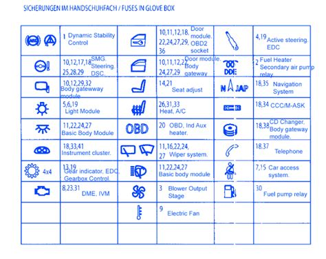 fuse box diagram 2000 bmw 328ci 2003 bmw 530i fuse diagram