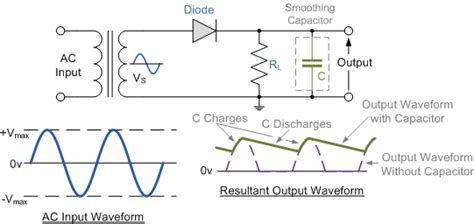 bridge rectifier smoothing capacitor value power diodes and rectifiers