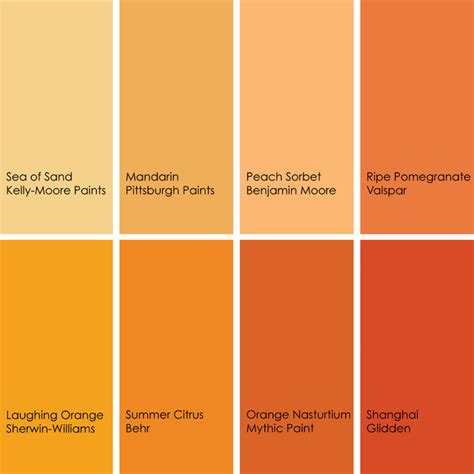 names of orange colors color feast when to use orange in the dining room