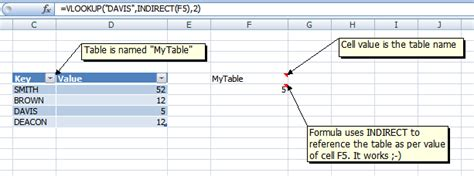 worksheet function excel 2013 dynamically reference