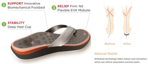 house slippers for plantar fasciitis plantar fasciitis shoes insoles treatment orthotic shop