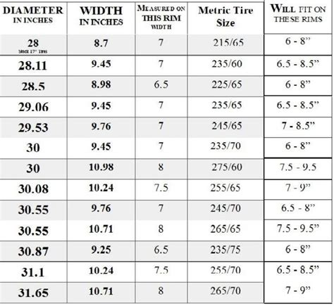 tire width chart in inches tire diameter chart tire diameter in inches width in