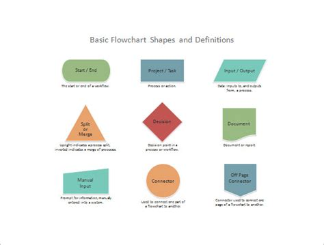 Flow Chart Template Ppt by 11 Powerpoint Chart Template Free Sle Exle