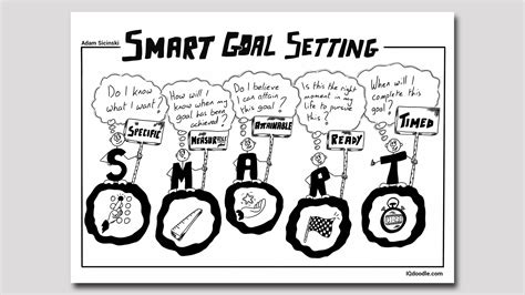 doodle yourself smart daily success rituals iq doodle