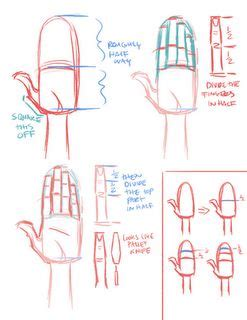how to start to doodle drawing starting with a box figure drawing