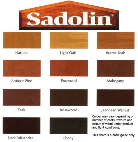 Sadolin Interior Wood Stain by Wood Treatment Stain Sadolin Classic Wood Protection Mahogany 5ltr