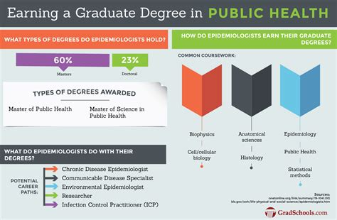Best Doctoral Programs In Education 2 by Graduate Program Images