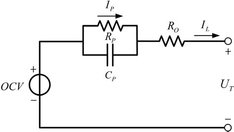 capacitor behavior modeling layer capacitor behavior using ladder circuits 28 images capacitor function matlab