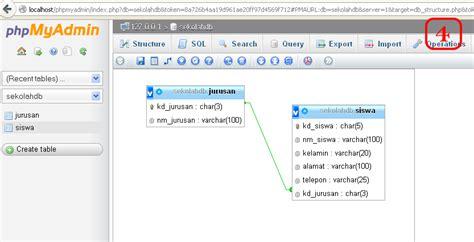 cara membuat query sql untuk relasi tabel panduan membuat relasi antar tabel database mysql dengan