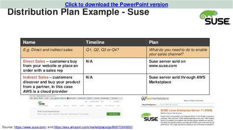 distribution strategy template marketing plan template for tech startups
