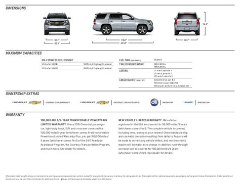 Tahoe Interior Dimensions by Chevy Suburban Interior Dimensions 2017 Suburban Large