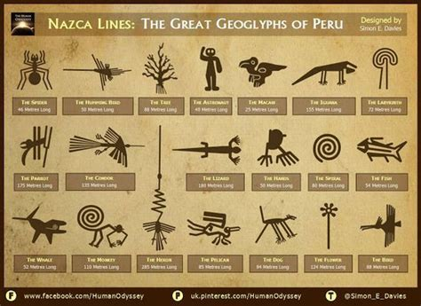 nazca lines tattoo 44 best nazca lines images on nazca