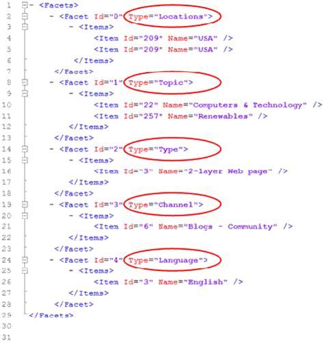 Xml Metadata Tutorial | exle of xml metadata