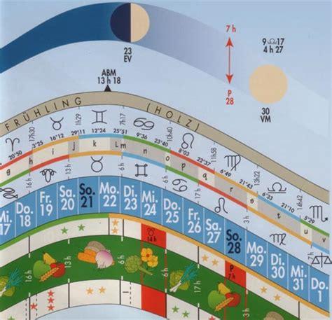 der mondkalender 2015 4000 der mondkalender 2015 der gro e mondkalender 2015