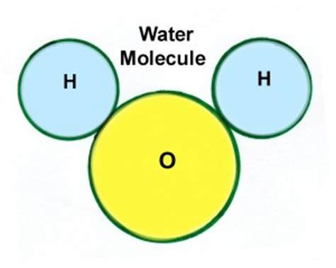 diagram of water molecule painting story miocean drew brophy surf lifestyle