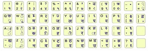 keyboard layout mangal font फ न ट और क ब र ड ल आउट म अ तर differences in font and