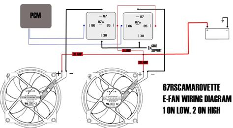 automotive electric fan wiring diagram wiring diagram