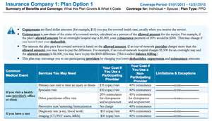 summary of benefits and coverage template summary of benefits and coverage consumers union