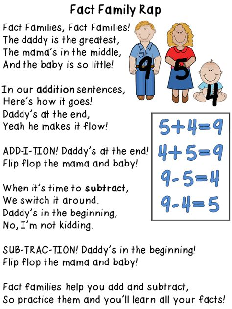 family  facts worksheets  math reinforcement