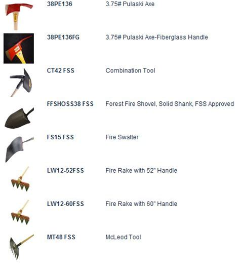 fireplace tools names fireplace tools names 28 images tools cristalli 28