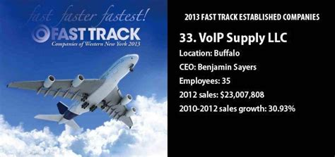 New York Mba Management Fast Track Position by Voip Supply One Of Western New York S Fastest Growing