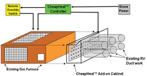 rv comfort systems cheapheat